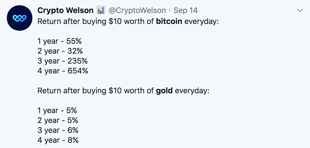 What Needs to Happen for Bitcoin to take the Place of Gold