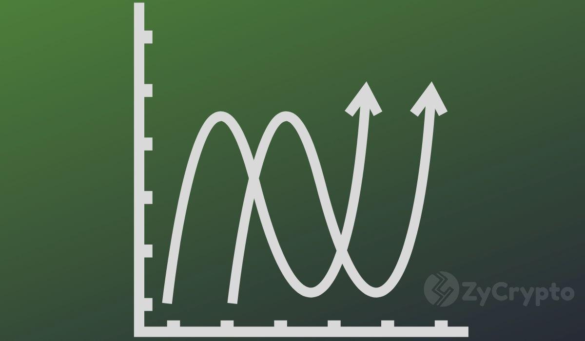 Crypto Market Trades In Narrow Range – Extreme Volatility Ahead?