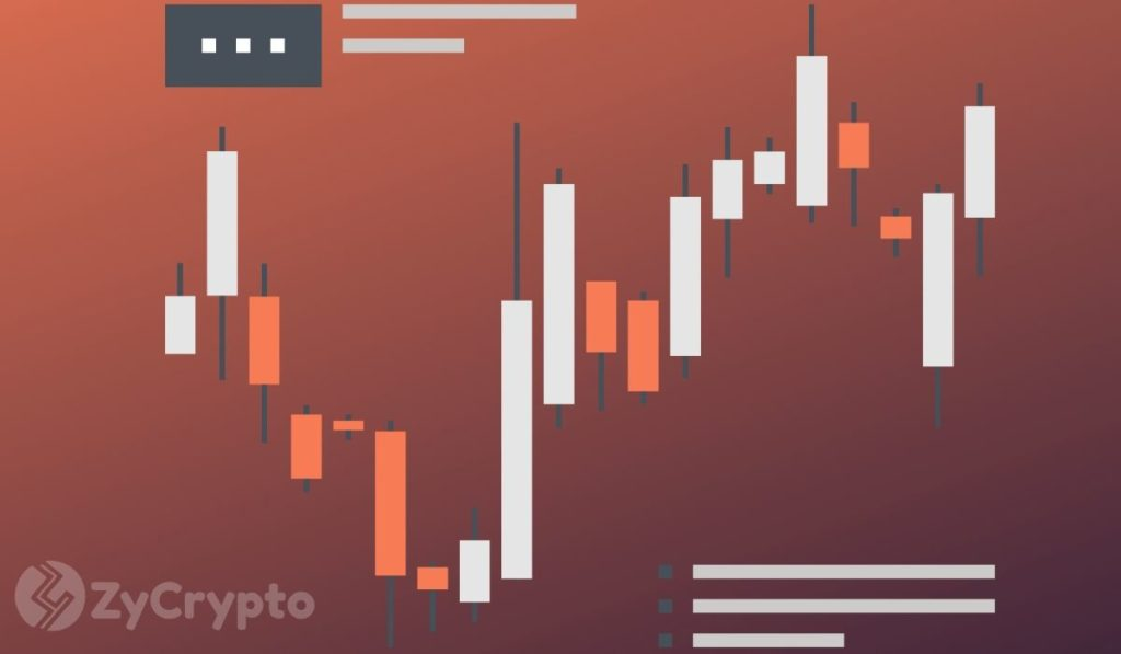 Crypto Market Sobers Up, Causing Minor Retracement As Bitcoin Holds Above $8,500