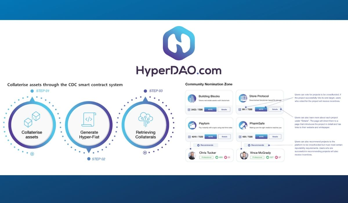 Leading Decentralized Finance Firm HyperDAo Announces Launch of Token Sale on OKex