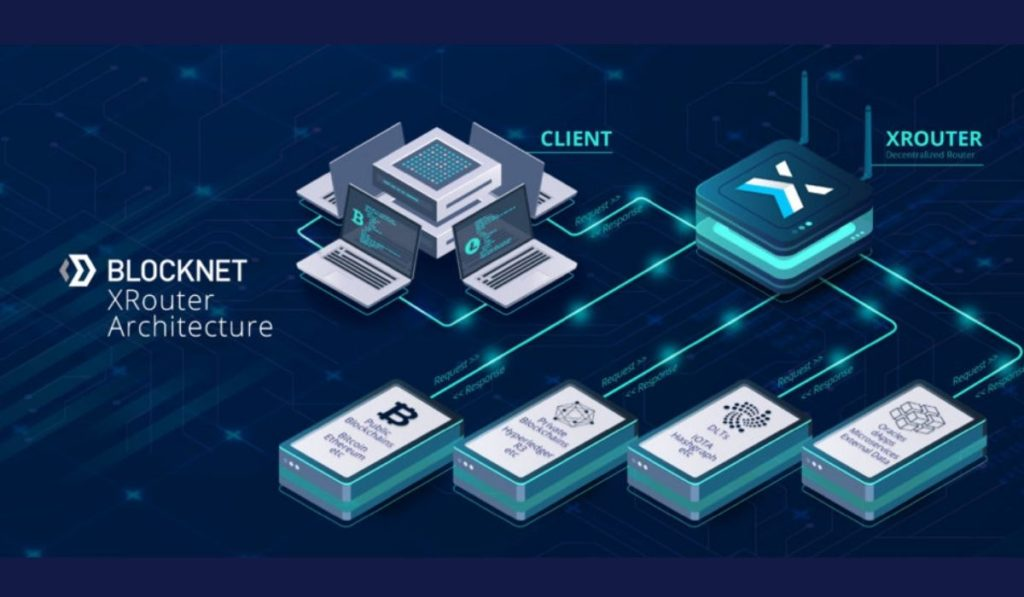Blocknet Lays Foundation for Decentralized Infura with its Blocknet Protocol and XRouter