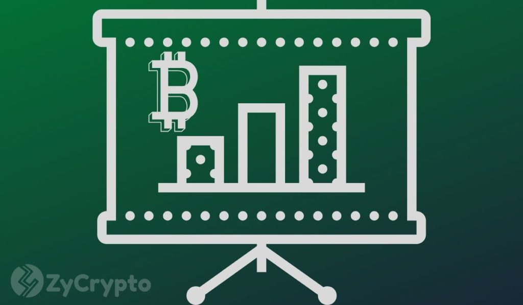 Bitcoin Breaks $7,000 - Here's What Market Patterns Suggest Could Be Next