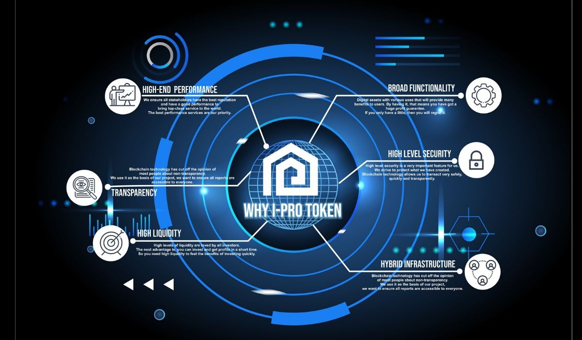 How I-PRO will bring transparency in the property ecosystem