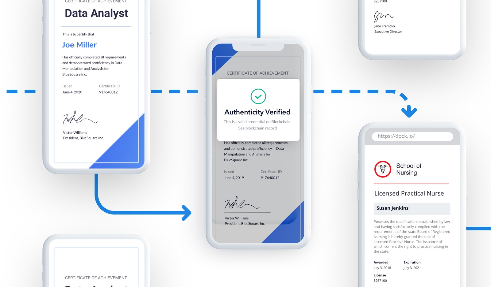 Dock Offers Credentialing Solution To Today's Data Problems