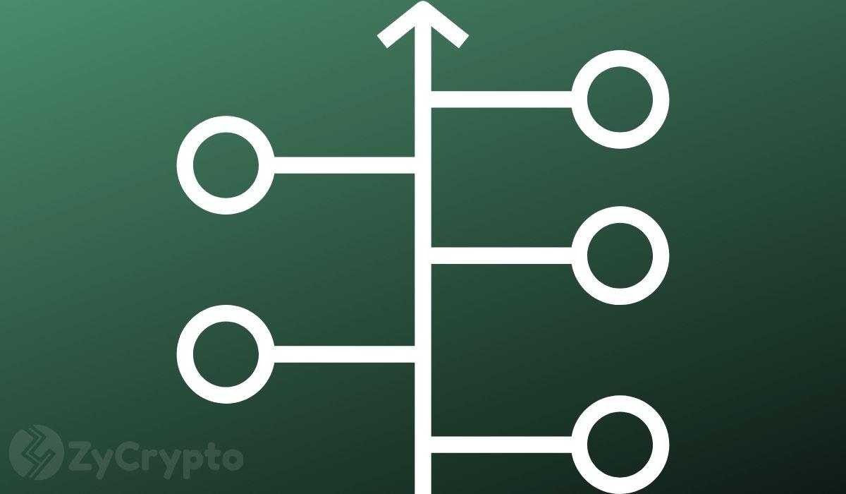 Înfășurarea pieței: costurile de levier Bitcoin devin ieftine, volatilitatea eterului crește