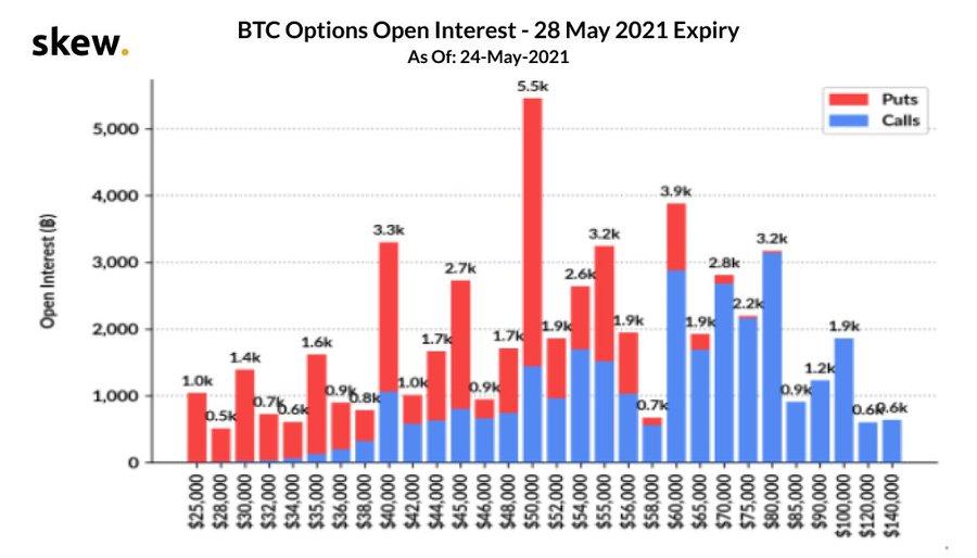 bitcoin options trading reddit)