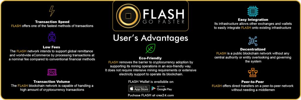 Flash: The Fastest and Easiest Cryptocurrency Wallet