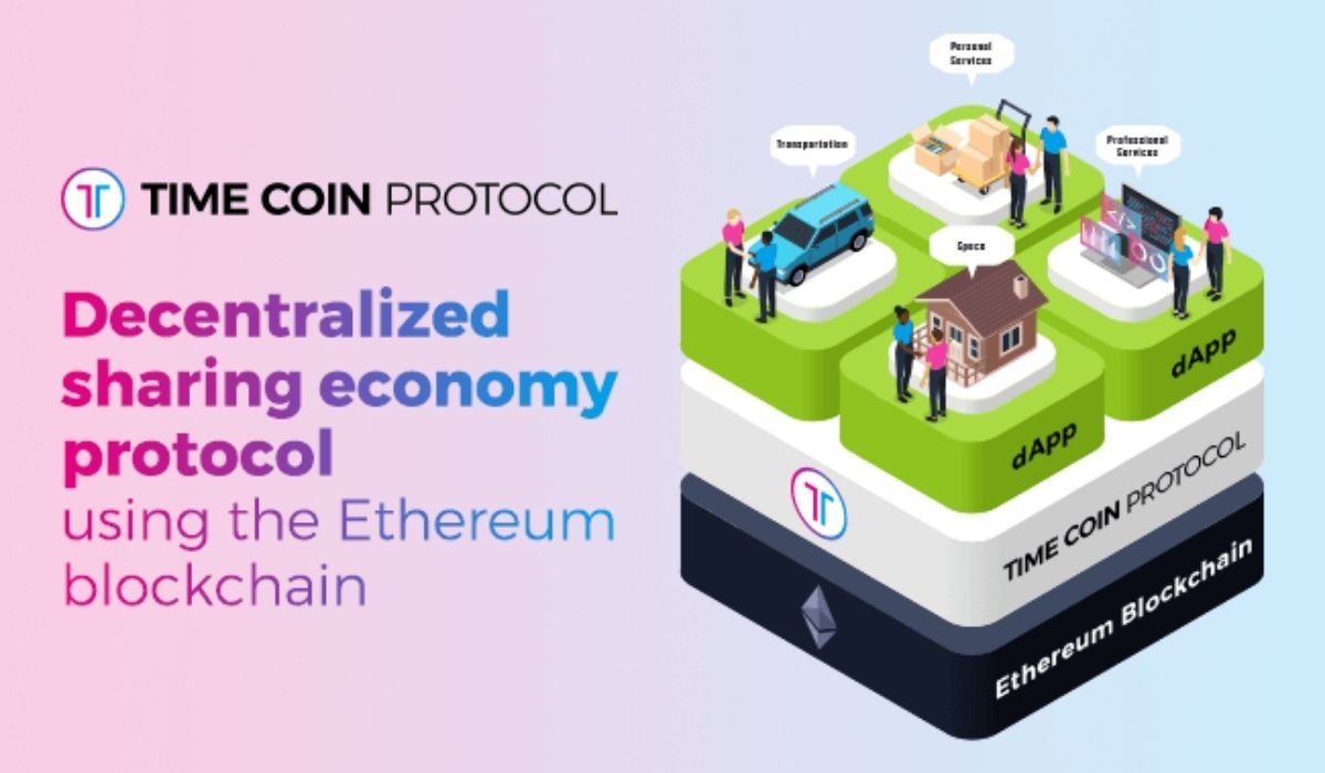 TimeCoinProtocol Set To Onboard Defi, NFT, VTuber, And Other Gaming Functionalities