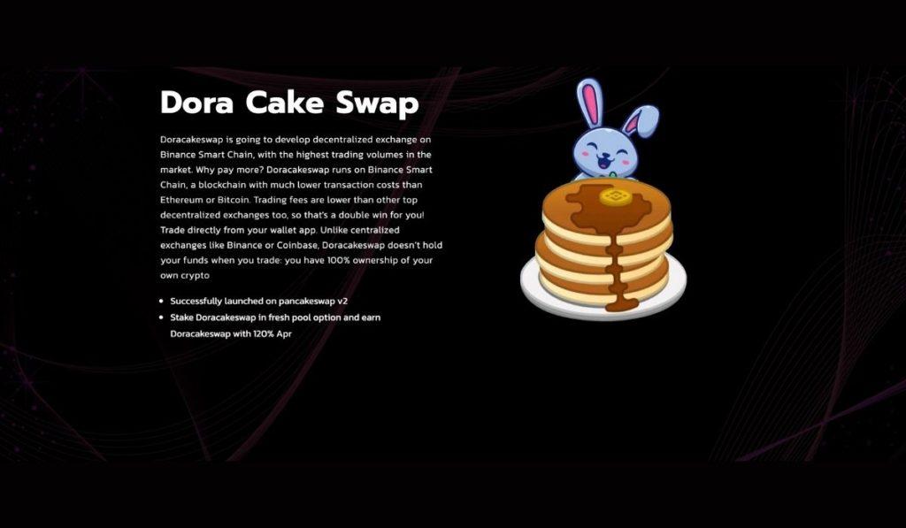 Doracakeswap Launches An NFT Marketplace